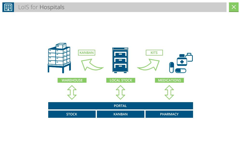 lois_hospitais