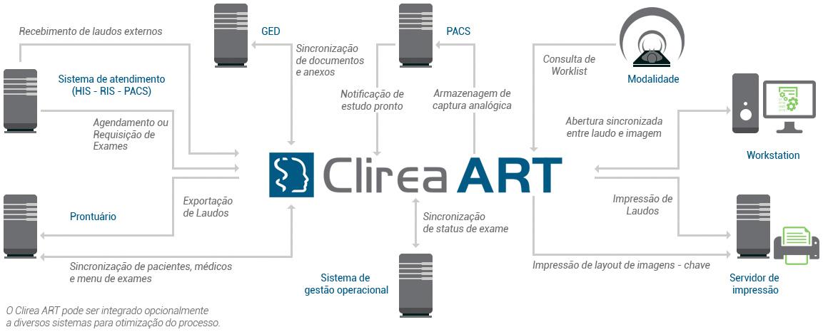 fluxograma_clirea-novo-portugues